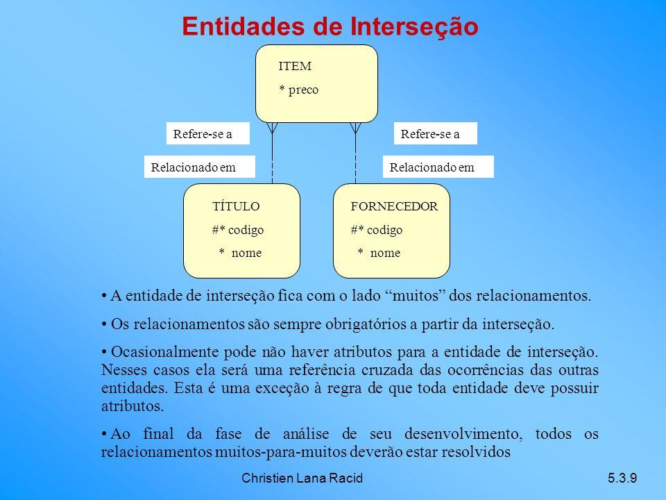 Christien Lana Racid5.3.9 Entidades de Interseção ITEM * preco TÍTULO #* codigo * nome FORNECEDOR #* codigo * nome Relacionado em Refere-se a A entidade de interseção fica com o lado muitos dos relacionamentos.