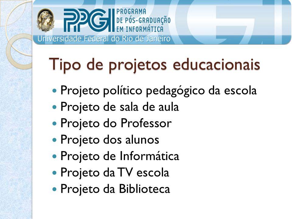 Tipo de projetos educacionais Projeto político pedagógico da escola Projeto de sala de aula Projeto do Professor Projeto dos alunos Projeto de Informática Projeto da TV escola Projeto da Biblioteca