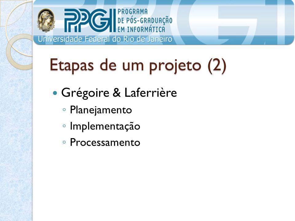 Etapas de um projeto (3) Nogueira (1998) Planejamento Montagem e execução Depuração Apresentação Avaliação e crítica