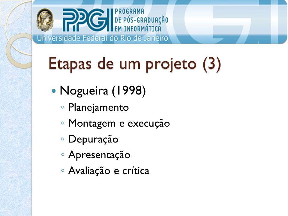 Etapas de um projeto (4) Bloom et al.