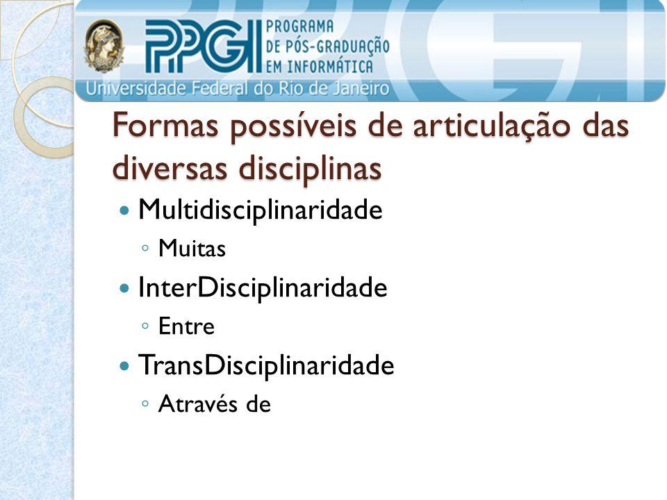 Formas possíveis de articulação das diversas disciplinas Multidisciplinaridade Muitas InterDisciplinaridade Entre TransDisciplinaridade Através de