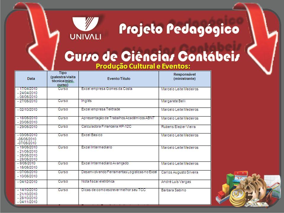 Produção Cultural e Eventos: