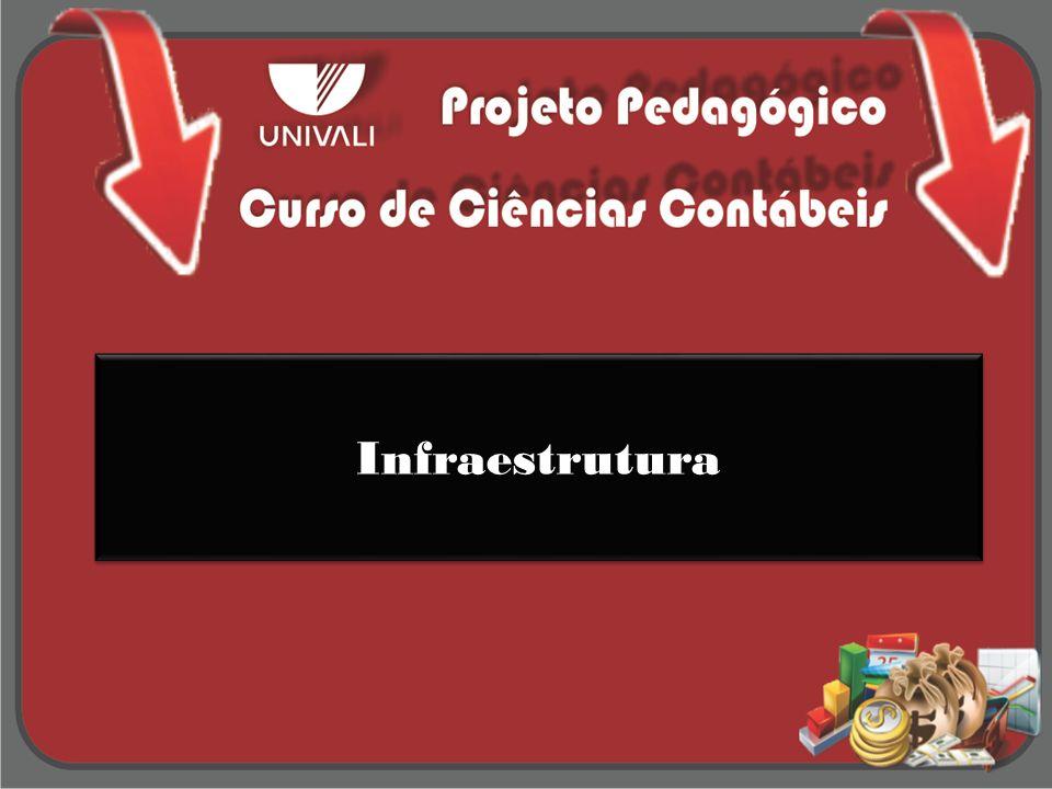 InfraestruturaInfraestrutura