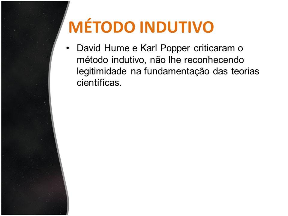 MÉTODO INDUTIVO David Hume e Karl Popper criticaram o método indutivo, não lhe reconhecendo legitimidade na fundamentação das teorias científicas.
