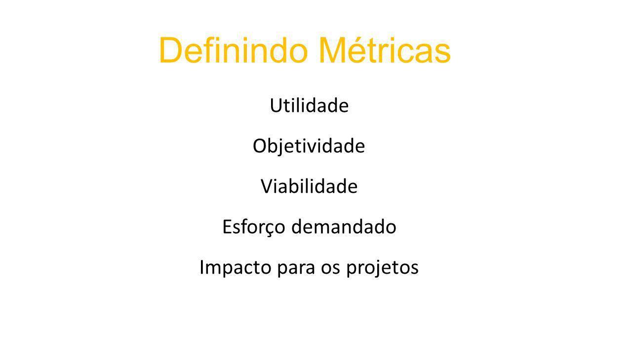 Definindo Métricas Utilidade Objetividade Viabilidade Esforço demandado Impacto para os projetos