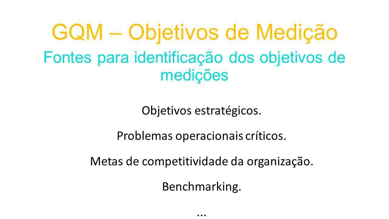 Fontes para identificação dos objetivos de medições Objetivos estratégicos.