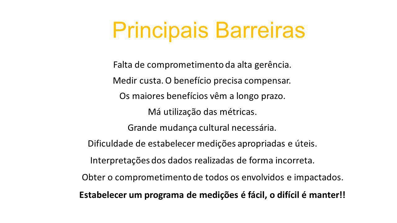 Principais Barreiras Falta de comprometimento da alta gerência.