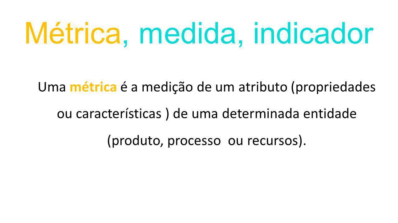 Uma métrica é a medição de um atributo (propriedades ou características ) de uma determinada entidade (produto, processo ou recursos).