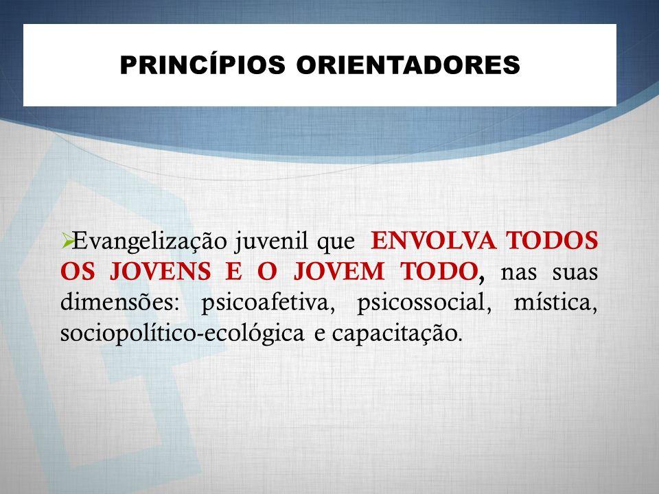 PRINCÍPIOS ORIENTADORES Evangelização juvenil que ENVOLVA TODOS OS JOVENS E O JOVEM TODO, nas suas dimensões: psicoafetiva, psicossocial, mística, sociopolítico-ecológica e capacitação.