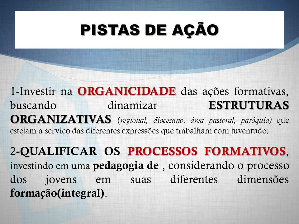 PISTAS DE AÇÃO ORGANICIDADE ESTRUTURAS ORGANIZATIVAS 1-Investir na ORGANICIDADE das ações formativas, buscando dinamizar ESTRUTURAS ORGANIZATIVAS ( re