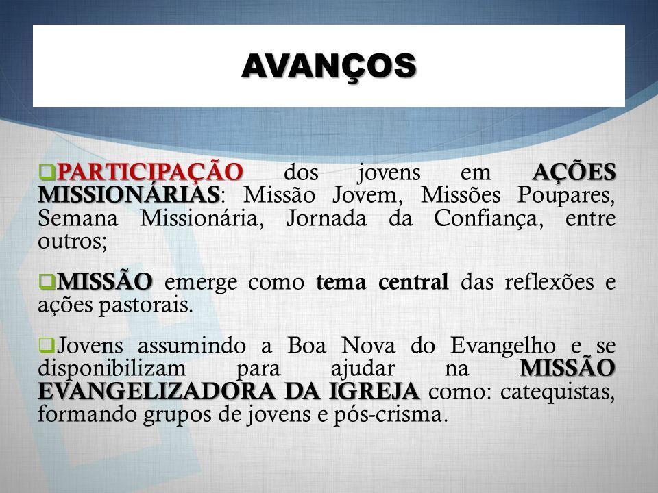 AVANÇOS PARTICIPAÇÃO AÇÕES MISSIONÁRIAS PARTICIPAÇÃO dos jovens em AÇÕES MISSIONÁRIAS : Missão Jovem, Missões Poupares, Semana Missionária, Jornada da