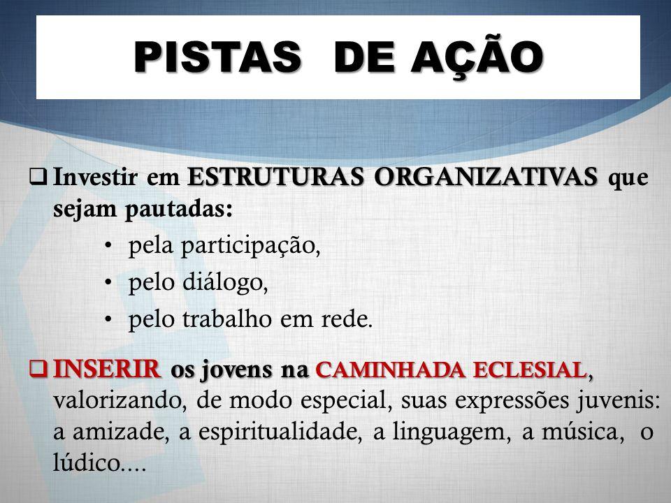 PISTAS DE AÇÃO ESTRUTURAS ORGANIZATIVAS Investir em ESTRUTURAS ORGANIZATIVAS que sejam pautadas: pela participação, pelo diálogo, pelo trabalho em rede.