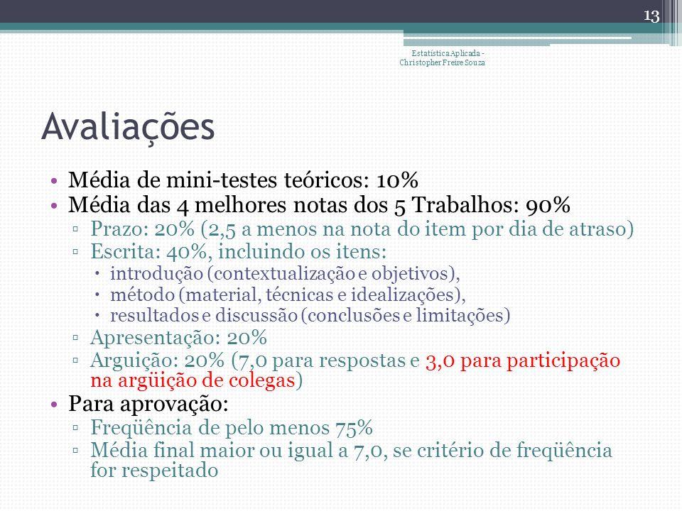 Avaliações Média de mini-testes teóricos: 10% Média das 4 melhores notas dos 5 Trabalhos: 90% Prazo: 20% (2,5 a menos na nota do item por dia de atraso) Escrita: 40%, incluindo os itens: introdução (contextualização e objetivos), método (material, técnicas e idealizações), resultados e discussão (conclusões e limitações) Apresentação: 20% Arguição: 20% (7,0 para respostas e 3,0 para participação na argüição de colegas) Para aprovação: Freqüência de pelo menos 75% Média final maior ou igual a 7,0, se critério de freqüência for respeitado 13 Estatística Aplicada - Christopher Freire Souza