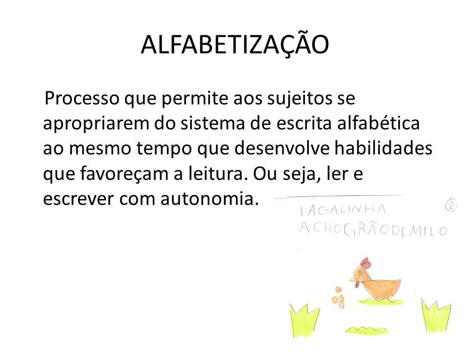 ALFABETIZAÇÃO Processo que permite aos sujeitos se apropriarem do sistema de escrita alfabética ao mesmo tempo que desenvolve habilidades que favoreça