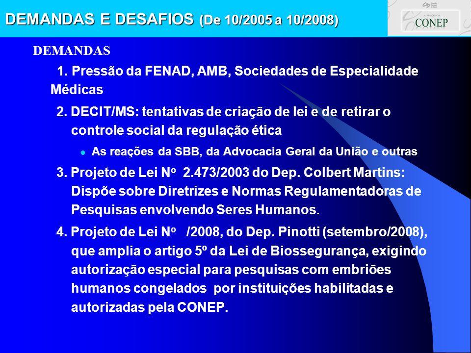 DEMANDAS E DESAFIOS (De 10/2005 a 10/2008) DEMANDAS 1. Pressão da FENAD, AMB, Sociedades de Especialidade Médicas 2. DECIT/MS: tentativas de criação d