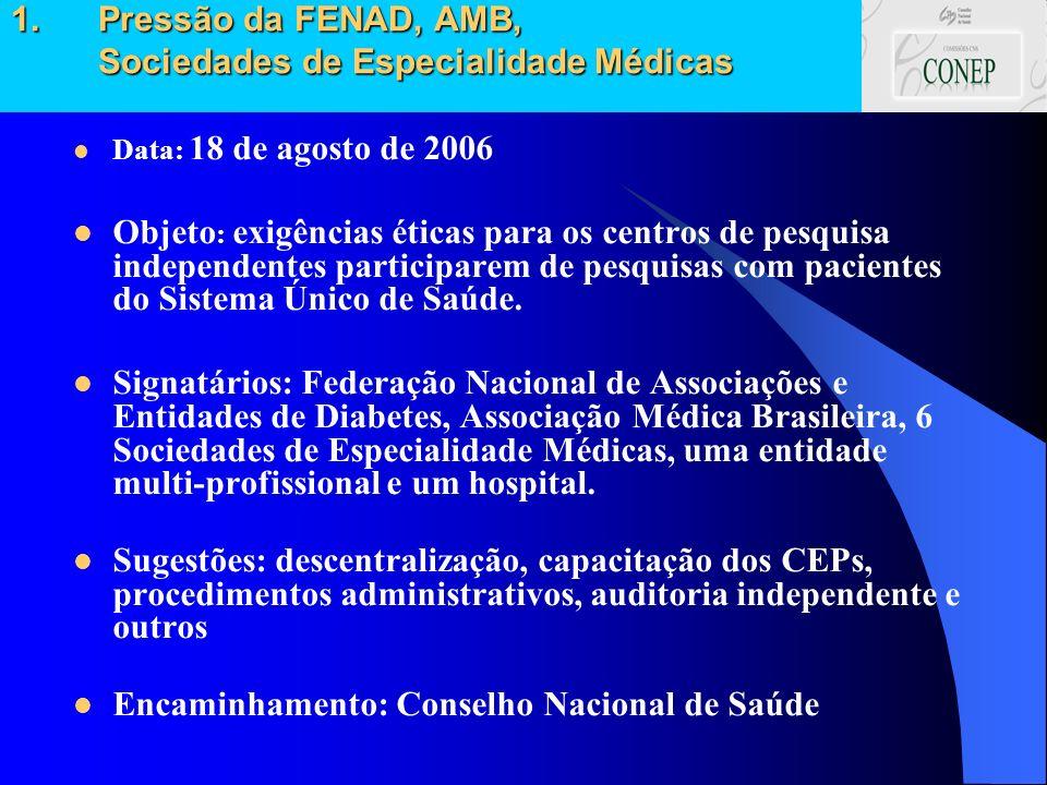 1.Pressão da FENAD, AMB, Sociedades de Especialidade Médicas Data: 18 de agosto de 2006 Objeto : exigências éticas para os centros de pesquisa indepen