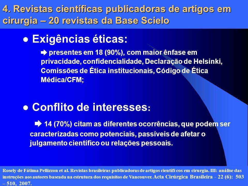 4. Revistas científicas publicadoras de artigos em cirurgia – 20 revistas da Base Scielo Exigências éticas: presentes em 18 (90%), com maior ênfase em