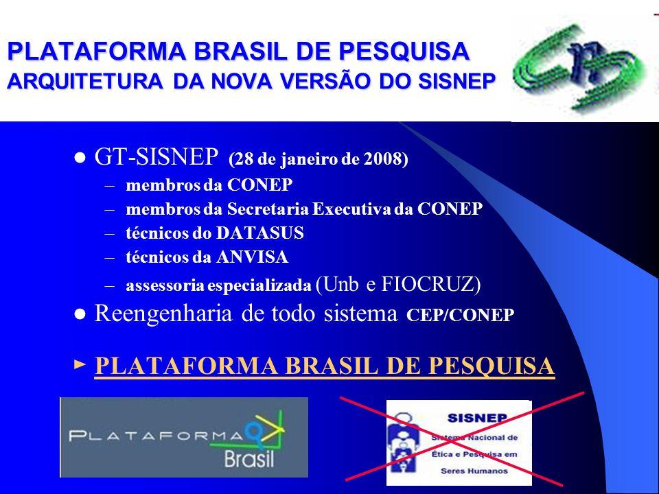PLATAFORMA BRASIL DE PESQUISA ARQUITETURA DA NOVA VERSÃO DO SISNEP GT-SISNEP (28 de janeiro de 2008) –membros da CONEP –membros da Secretaria Executiv