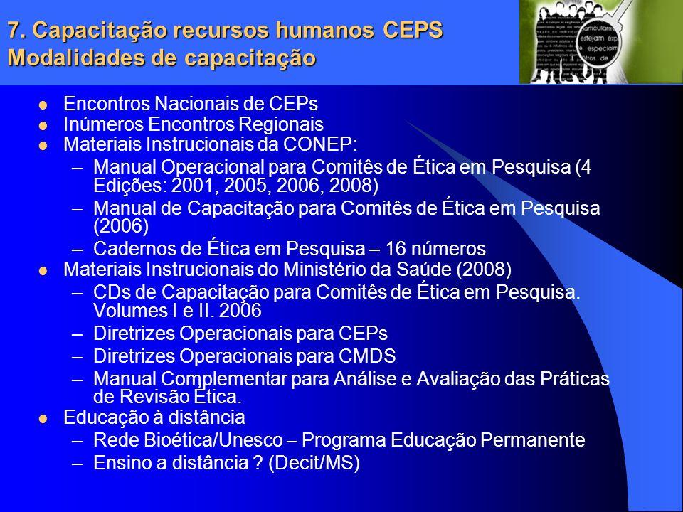 7. Capacitação recursos humanos CEPS Modalidades de capacitação Encontros Nacionais de CEPs Inúmeros Encontros Regionais Materiais Instrucionais da CO