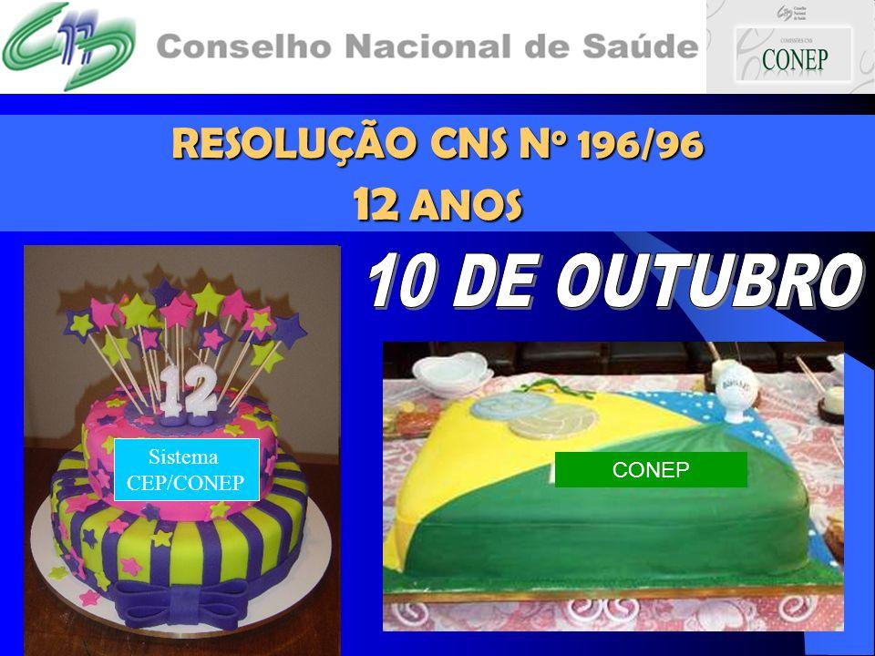 RESOLUÇÃO CNS N o 196/96 12 ANOS CONEP Sistema CEP/CONEP