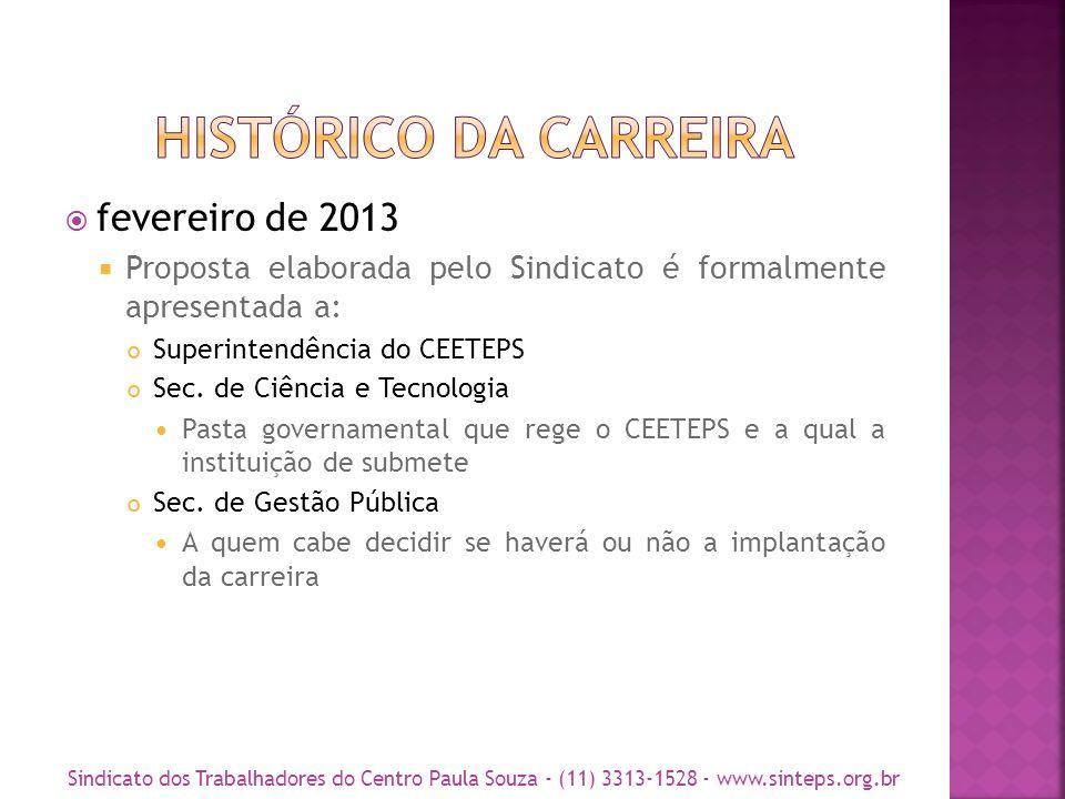 fevereiro de 2013 Proposta elaborada pelo Sindicato é formalmente apresentada a: Superintendência do CEETEPS Sec.