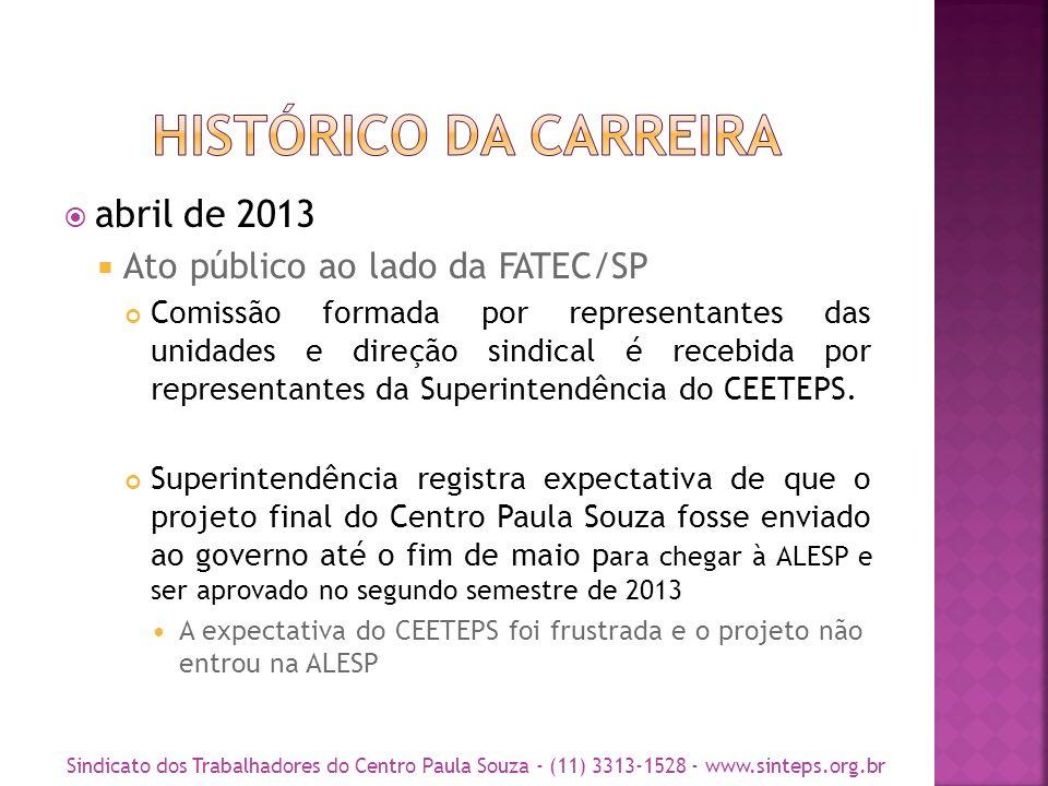abril de 2013 Ato público ao lado da FATEC/SP Comissão formada por representantes das unidades e direção sindical é recebida por representantes da Superintendência do CEETEPS.