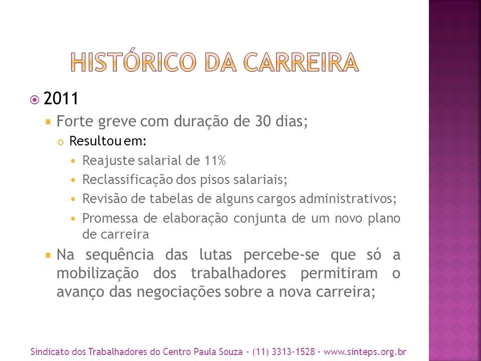 junho - 2011 Em meio a forte greve dos trabalhadores: Governo do Estado assume publicamente compromisso de apresentar nova carreira Sindicato dos Trabalhadores do Centro Paula Souza - (11) 3313-1528 - www.sinteps.org.br