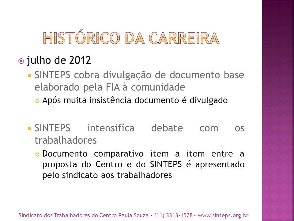 novembro de 2013 Diante das alterações e do atraso para envio do projeto à ALESP, SINTEPS indica nova greve a categoria a partir de 26/11 com ato inicial em frente a Sec.
