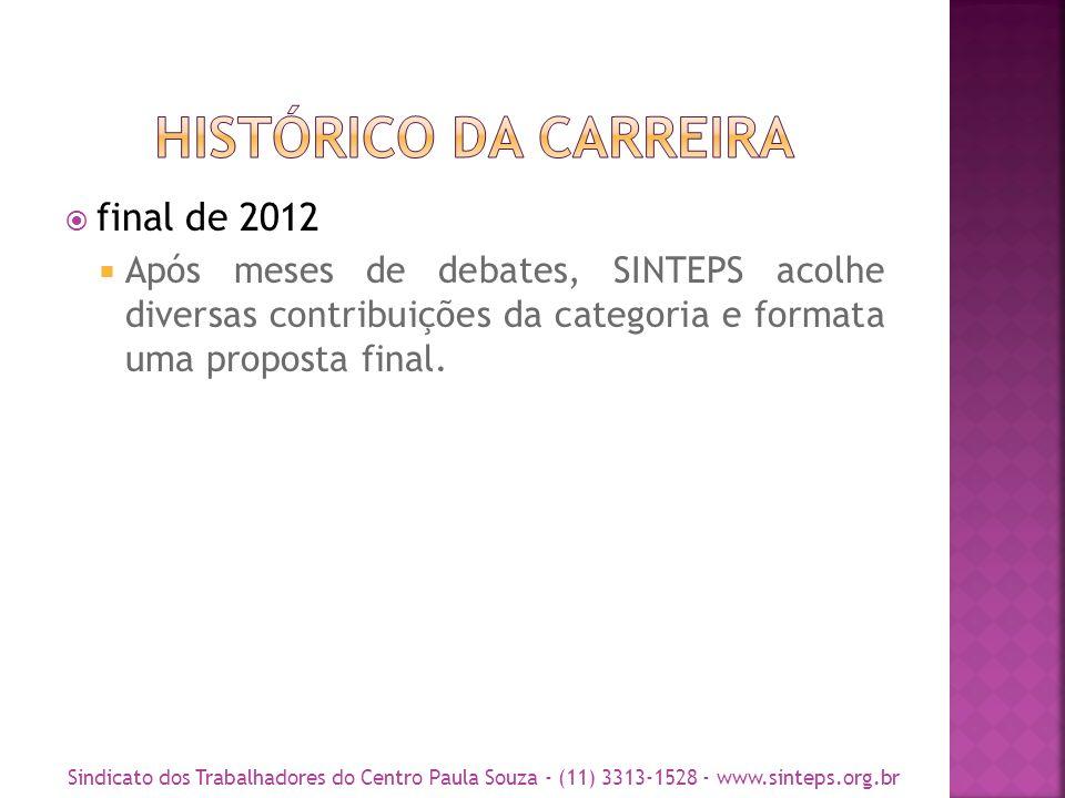 final de 2012 Após meses de debates, SINTEPS acolhe diversas contribuições da categoria e formata uma proposta final.