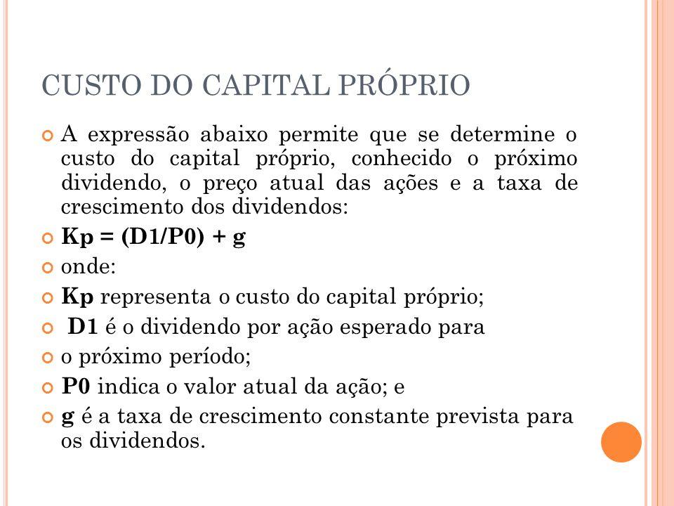 CUSTO DO CAPITAL PRÓPRIO Exemplo: Uma empresa tem hoje 100 milhões de ações e pagará, dentro de um semestre, um dividendo de $0,20 / ação.