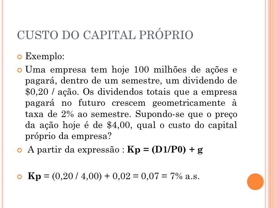 M ODELO DE P RECIFICAÇÃO DE A TIVOS F INANCEIROS - CAPM Um dos aspectos mais relevantes do desenvolvimento recente da teoria de finanças e risco é o conhecido modelo de precificação de ativos, amplamente divulgado por Capital Asset Pricing Model – CAPM.