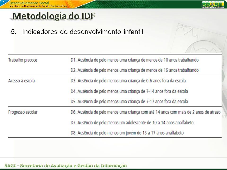 5.Indicadores de desenvolvimento infantil