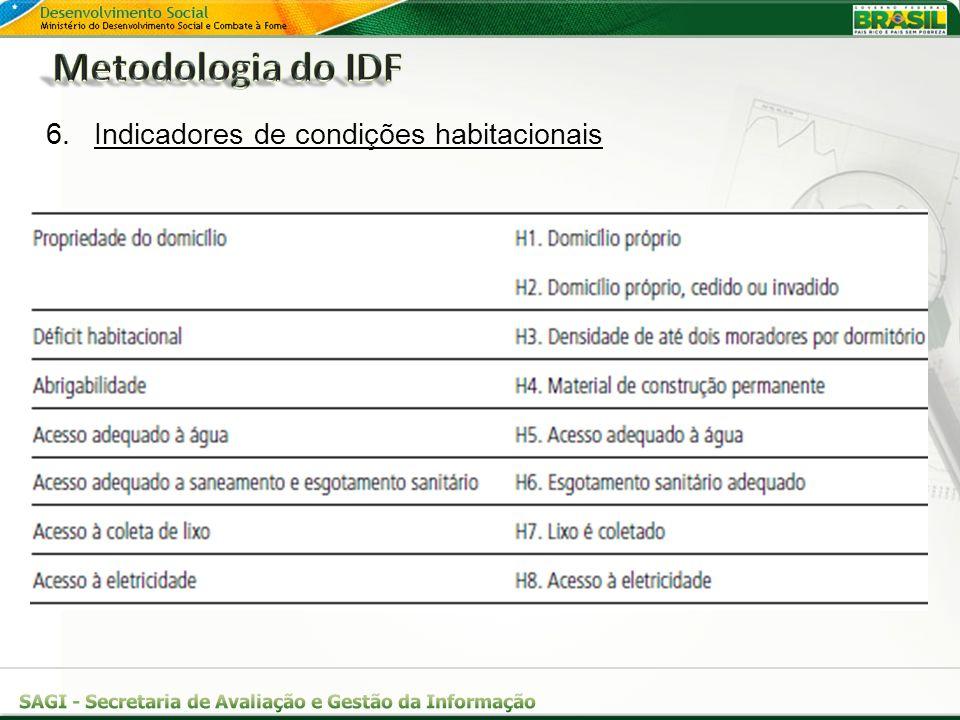 6.Indicadores de condições habitacionais