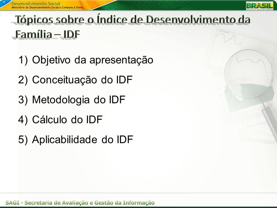 1)Objetivo da apresentação 2)Conceituação do IDF 3)Metodologia do IDF 4)Cálculo do IDF 5)Aplicabilidade do IDF