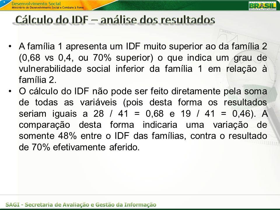 A família 1 apresenta um IDF muito superior ao da família 2 (0,68 vs 0,4, ou 70% superior) o que indica um grau de vulnerabilidade social inferior da
