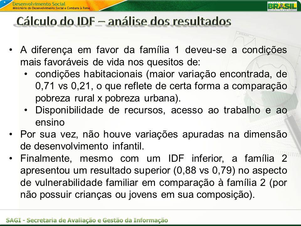 A diferença em favor da família 1 deveu-se a condições mais favoráveis de vida nos quesitos de: condições habitacionais (maior variação encontrada, de