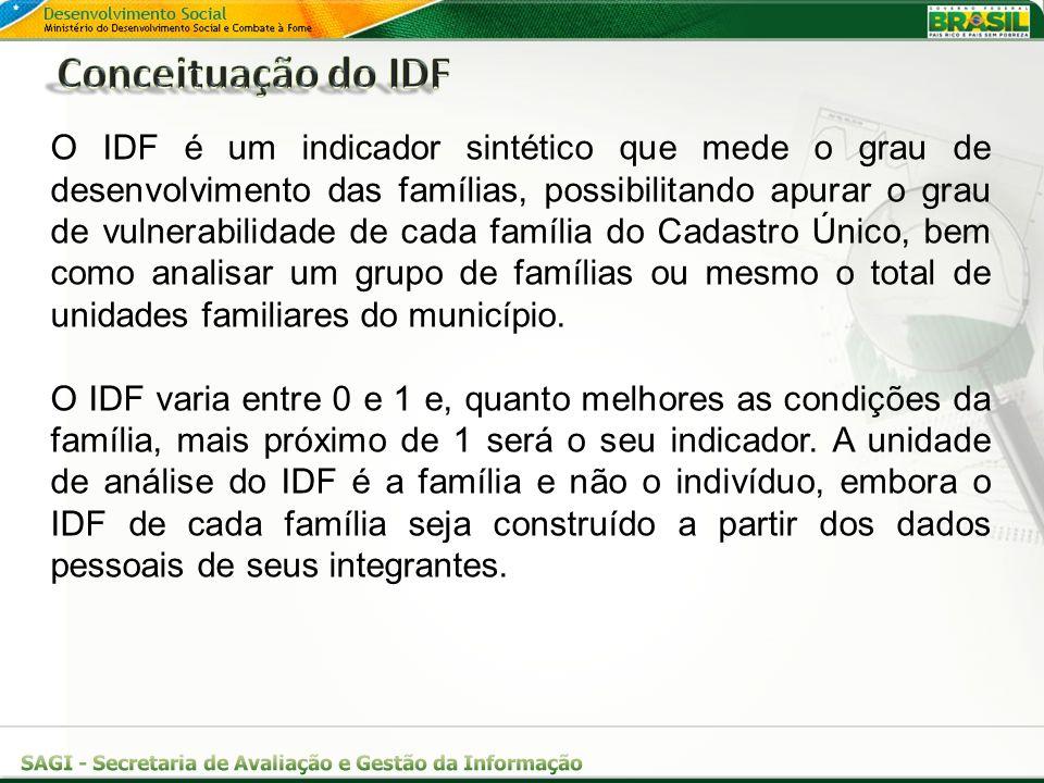 O IDF é um indicador sintético que mede o grau de desenvolvimento das famílias, possibilitando apurar o grau de vulnerabilidade de cada família do Cad