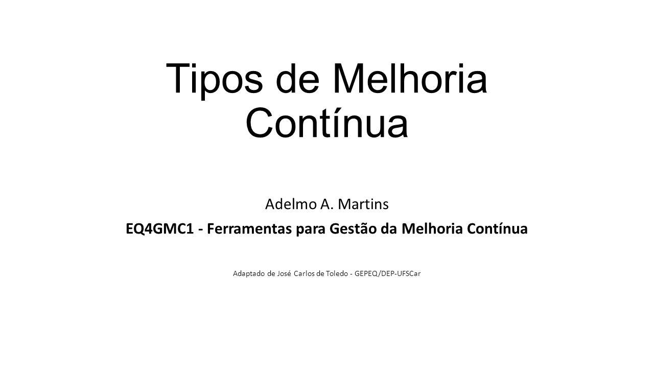 Tipos de Melhoria Contínua Adelmo A. Martins EQ4GMC1 - Ferramentas para Gestão da Melhoria Contínua Adaptado de José Carlos de Toledo - GEPEQ/DEP-UFSC