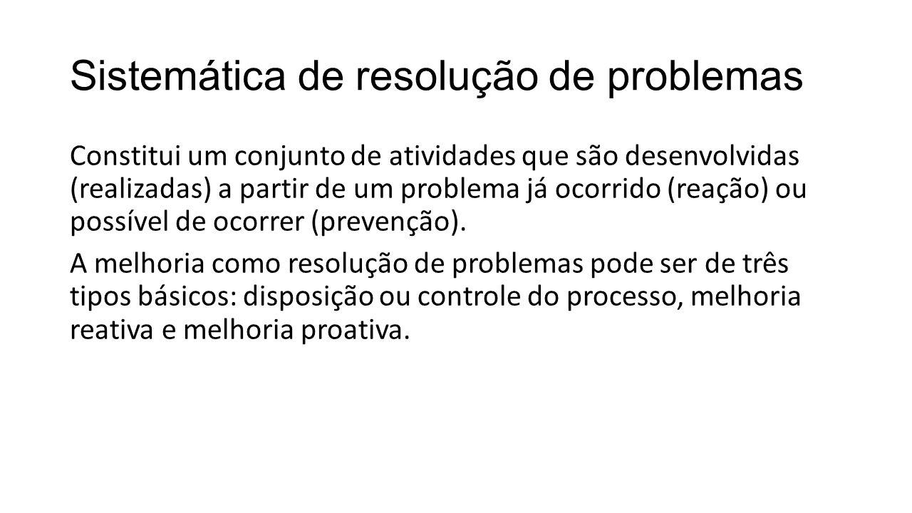 Sistemática de resolução de problemas Constitui um conjunto de atividades que são desenvolvidas (realizadas) a partir de um problema já ocorrido (reaç