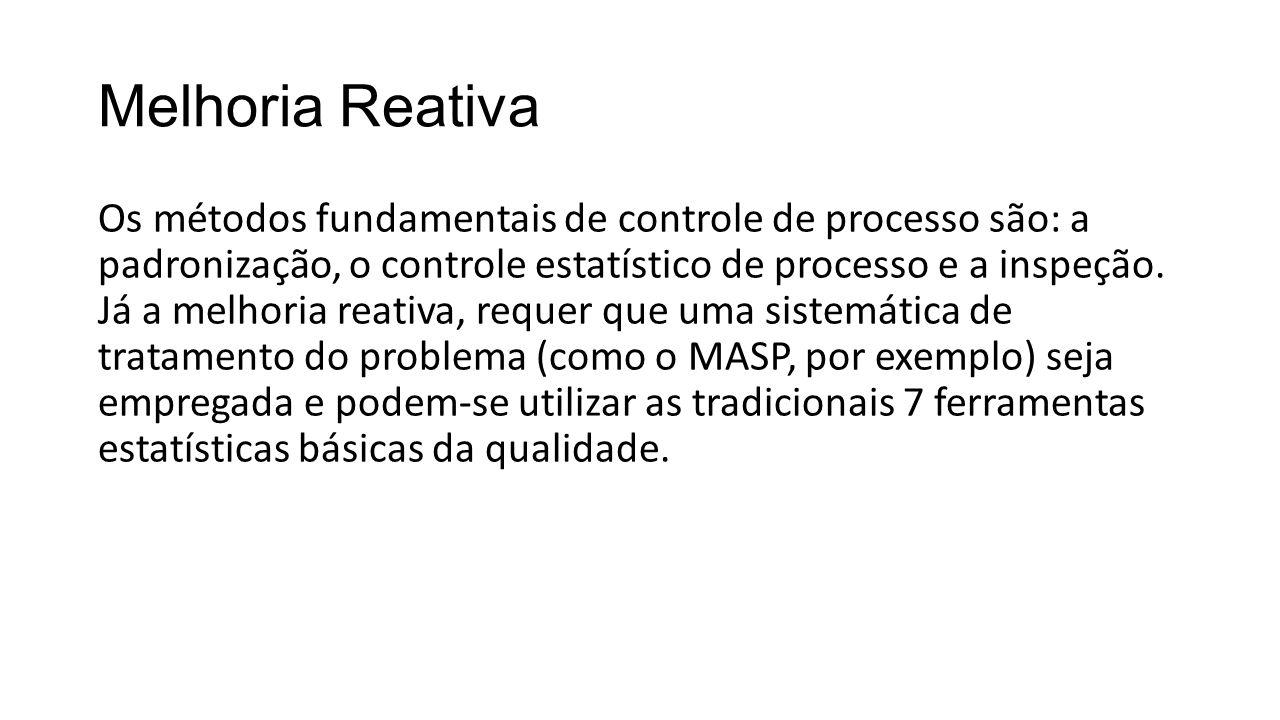 Melhoria Reativa Os métodos fundamentais de controle de processo são: a padronização, o controle estatístico de processo e a inspeção. Já a melhoria r