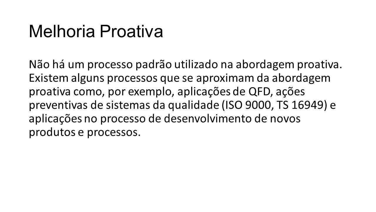 Melhoria Proativa Não há um processo padrão utilizado na abordagem proativa. Existem alguns processos que se aproximam da abordagem proativa como, por