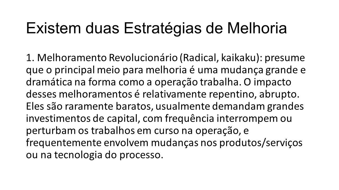 Existem duas Estratégias de Melhoria 1. Melhoramento Revolucionário (Radical, kaikaku): presume que o principal meio para melhoria é uma mudança grand