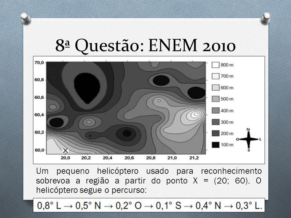 8ª Questão: ENEM 2010 Um pequeno helicóptero usado para reconhecimento sobrevoa a região a partir do ponto X = (20; 60).