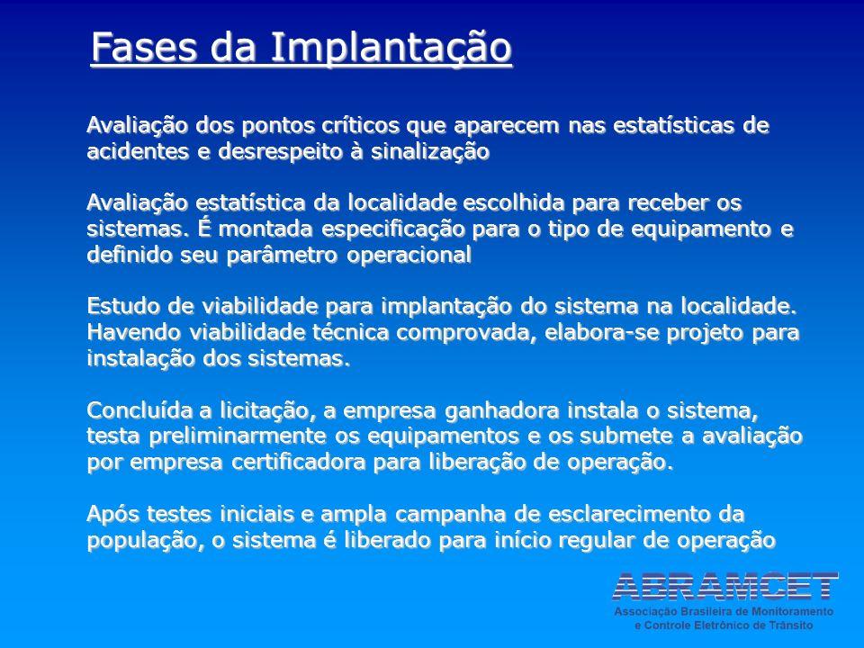 Avaliação dos pontos críticos que aparecem nas estatísticas de acidentes e desrespeito à sinalização Avaliação estatística da localidade escolhida par