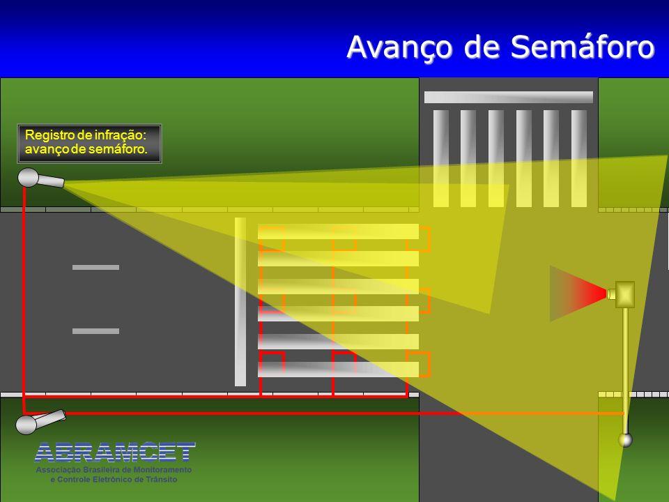 Avanço de Semáforo Registro de infração: avanço de semáforo.
