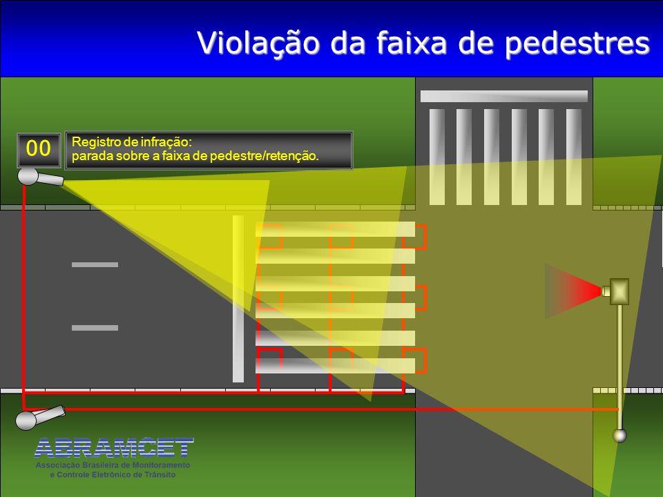 Registro de infração: parada sobre a faixa de pedestre/retenção. 1009080706050403020100 Violação da faixa de pedestres
