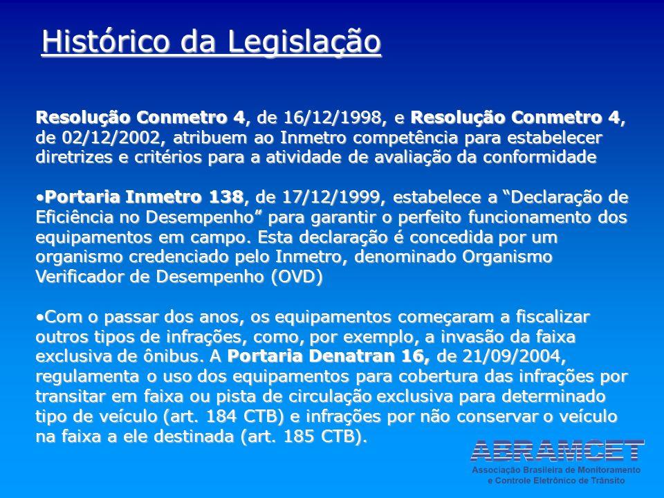 Resolução Conmetro 4, de 16/12/1998, e Resolução Conmetro 4, de 02/12/2002, atribuem ao Inmetro competência para estabelecer diretrizes e critérios pa