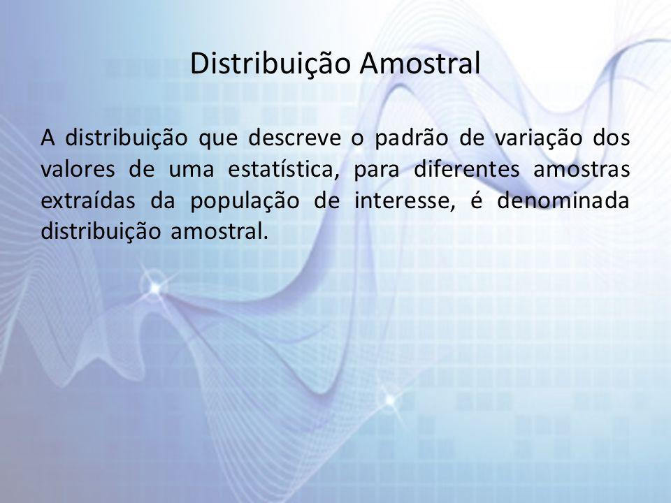 Distribuição Amostral A distribuição que descreve o padrão de variação dos valores de uma estatística, para diferentes amostras extraídas da população de interesse, é denominada distribuição amostral.