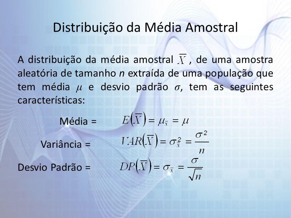Distribuição da Média Amostral A distribuição da média amostral, de uma amostra aleatória de tamanho n extraída de uma população que tem média μ e desvio padrão σ, tem as seguintes características: Média = Variância = Desvio Padrão =