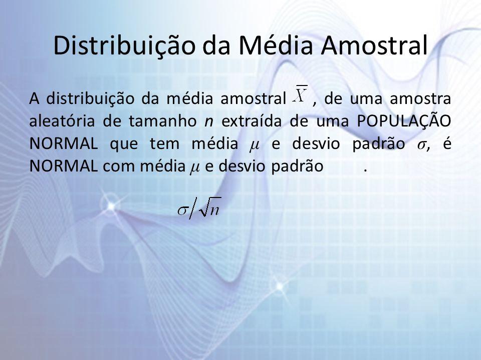 Distribuição da Média Amostral A distribuição da média amostral, de uma amostra aleatória de tamanho n extraída de uma POPULAÇÃO NORMAL que tem média μ e desvio padrão σ, é NORMAL com média μ e desvio padrão.